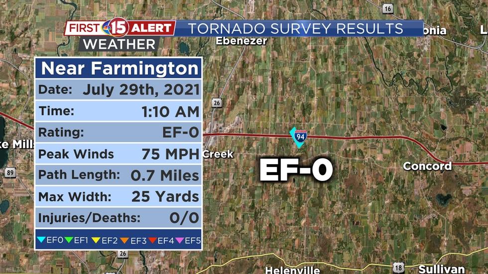 Farmington Tornado Survey Result