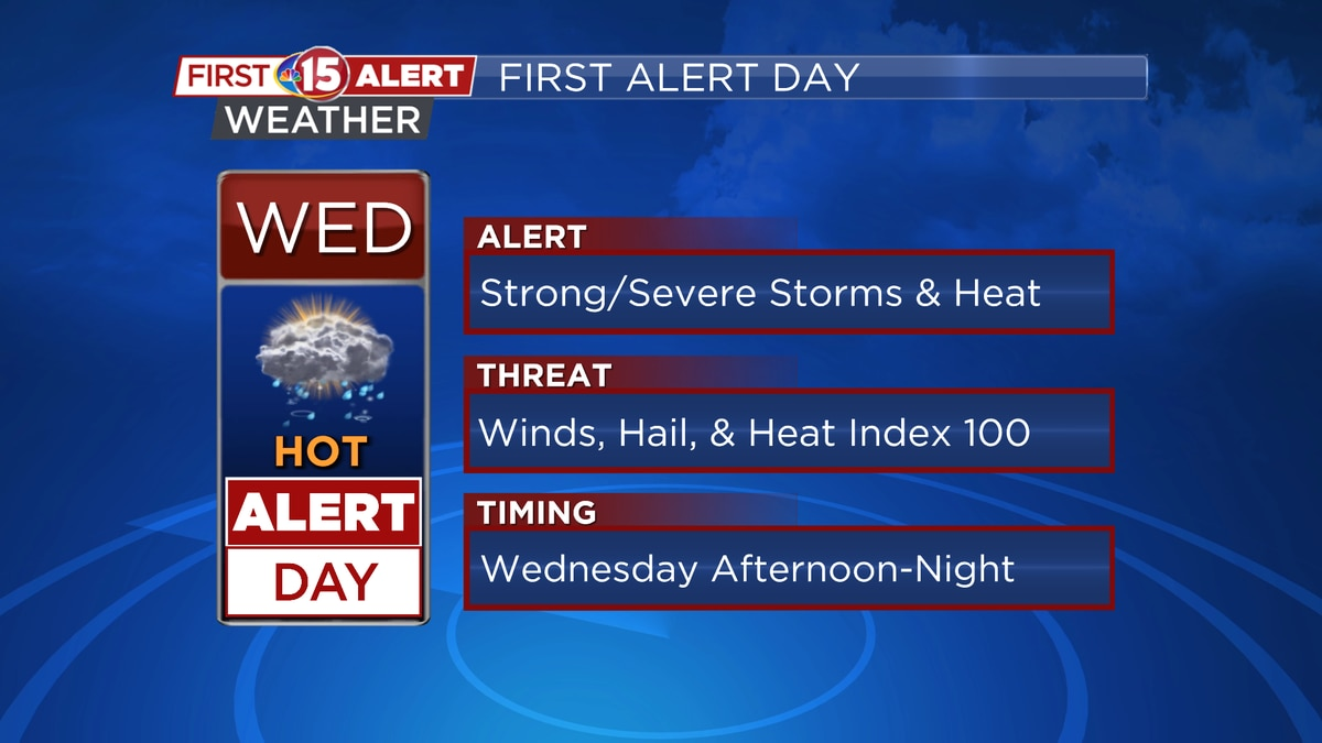 Hot temperatures and strong/severe storms possible Wednesday.