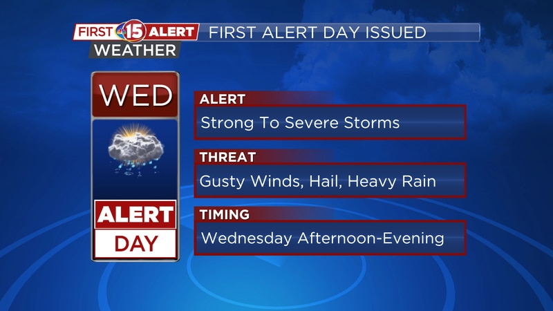 Strong to severe storms possible Wednesday evening and night.