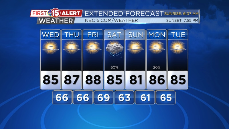 Warmer and more humid conditions are expected through the rest of the week. Rain will be...
