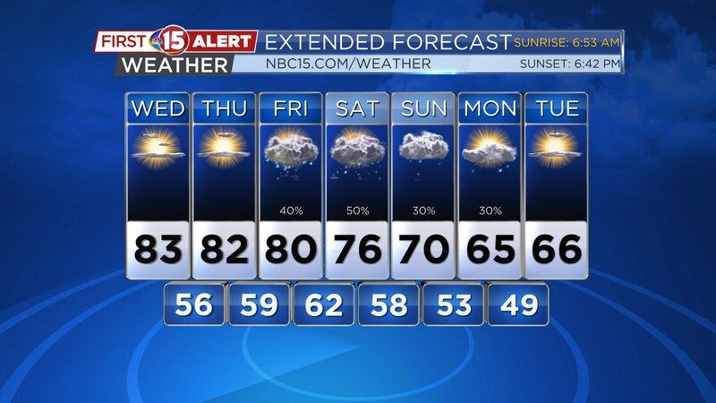Warm temperatures and lots of sunshine are coming up over the next couple of days.