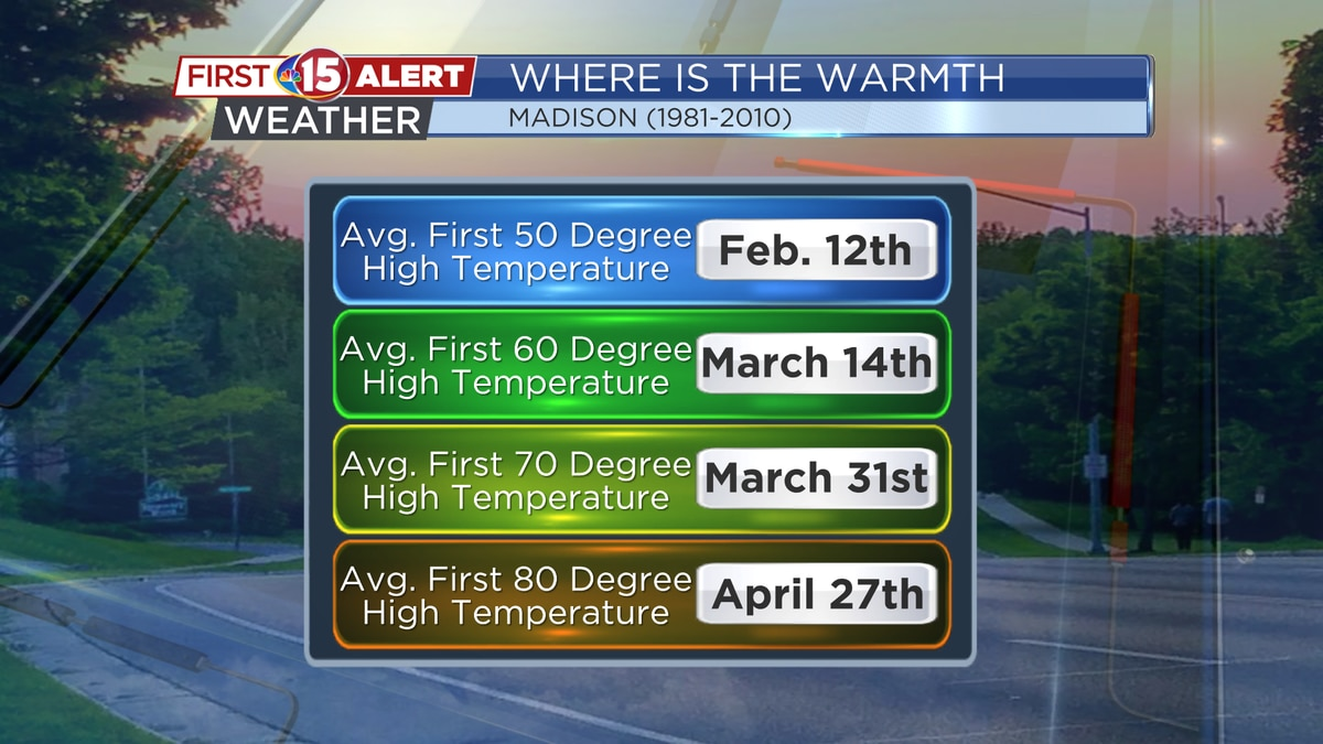 Here are the dates Madison typically reaches warmer temperatures for the year.