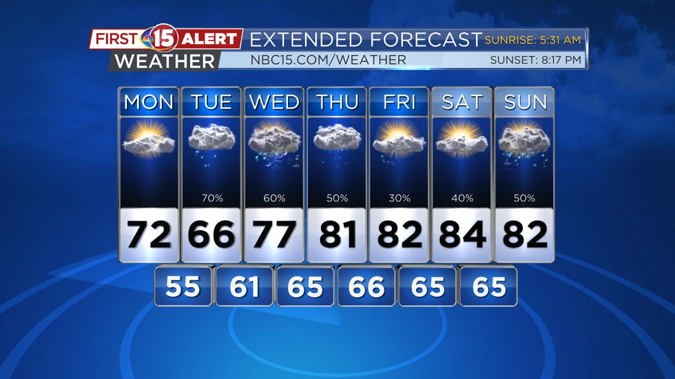 Dry and pleasant conditions will be seen today. Increasing temperatures, humidity, and rain...