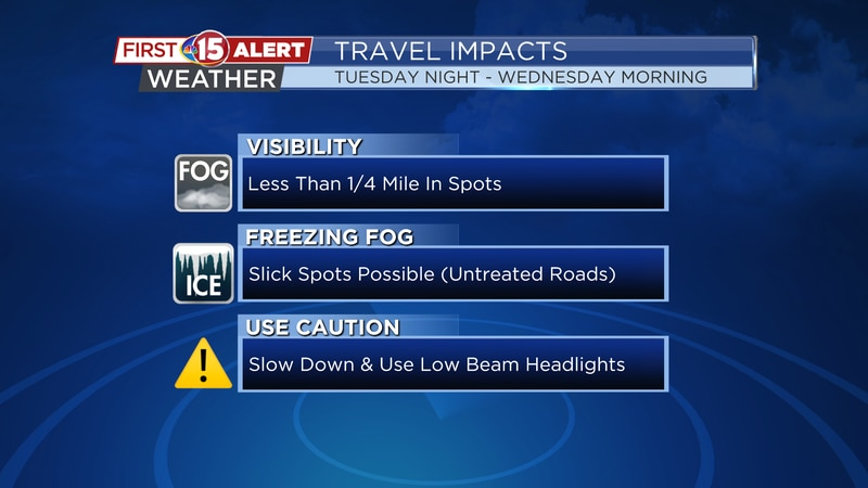 Travel Impacts - Tuesday Night-Wednesday Morning