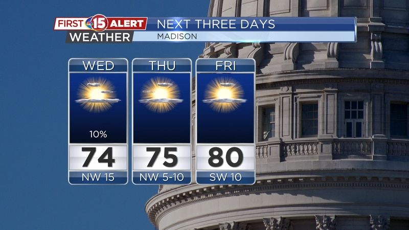 Lots of sunshine and comfortable temperatures are headed our way!
